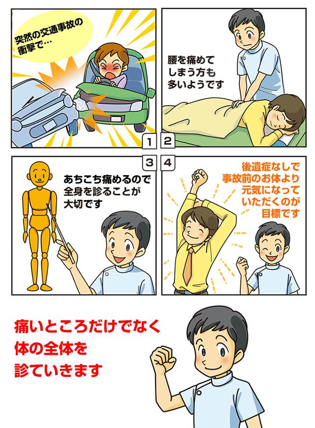 頚椎捻挫・腰椎捻挫の4コマ漫画