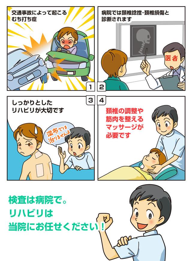 漫画で見る「整形外科と整骨院の違い」